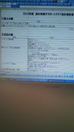 高杉奈緒子サポートクラブ様に会計報告書