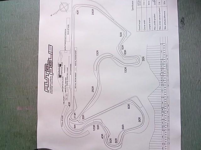 circuit   AUTO POLIS