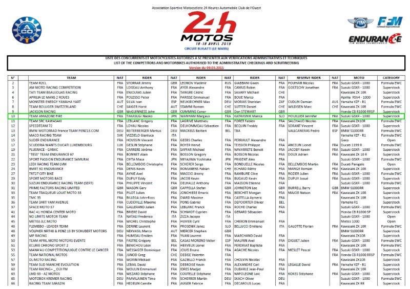 2015年 ル・マン24 エントリーリスト